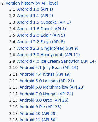 Android Versions List
